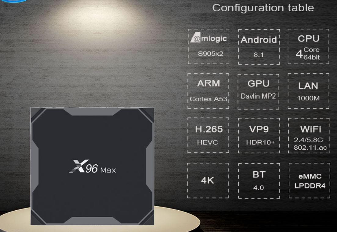 Приставка для ТВ на Андроиде — какую выбрать