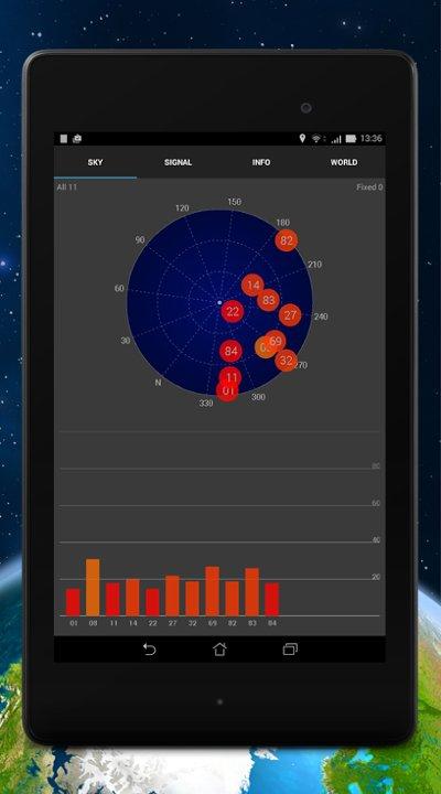 Как проверить GPS на Android