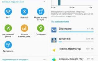 Настройка интернета летай на телефоне Андроид