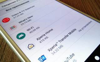 Как удалить приложение с планшета Андроид